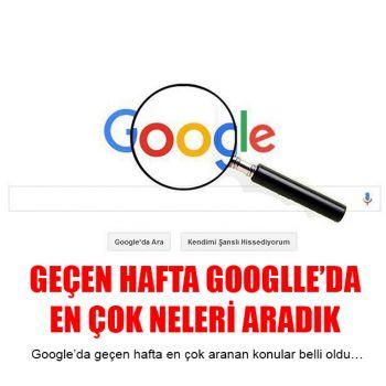 Google'da en çok neleri aradık