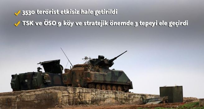 TSK Afrin'e havadan bildiri attı