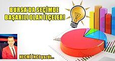 Bursa'da seçimde başarılı olan ilçeler!
