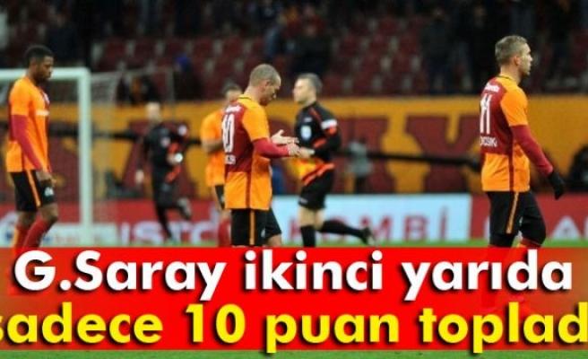 Galatasaray ikinci yarıda sadece 10 puan topladı