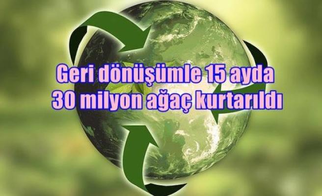 Geri dönüşümle 15 ayda 30 milyon ağaç kurtarıldıÇevre ve Şehircilik Bakanlığı Müsteşarı Öztürk, 15 ayda kağıt atıklarının geri dönüşümüyle 30 milyon ağacın kesilmesinin önlendiğini açıkladı.