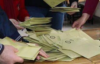 Kırıkkale'nin Keskin ilçesinde seçimler yenilenecek