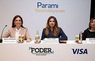 Türkiye'de finansal okuryazarlık seviyesi yüzde...