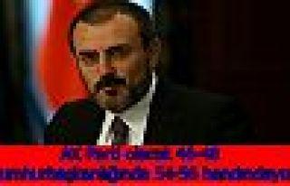 AK Parti olarak 46-48, Cumhurbaşkanlığında 54-56...