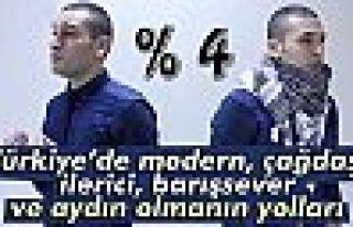 Türkiye'de modern, çağdaş, ilerici, barışsever...